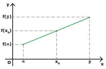 desigualdade_linear
