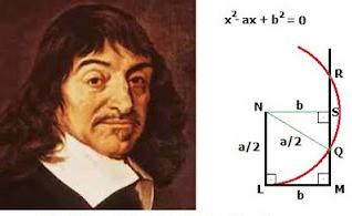 equação_descartes