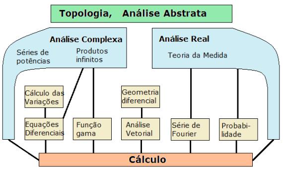 areasmatematica